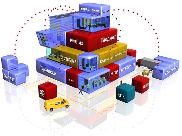 pyramida Разработка ПО на заказ